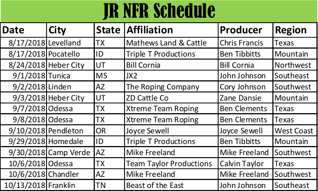 Click For Full JNFR Schedule